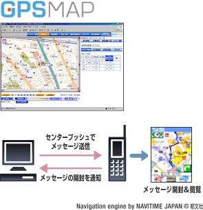 図: 新ネットワーク