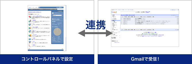 コントロールパネルと連動しているため、Gmailの設定が簡単