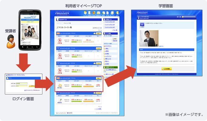 日経VIDEO Web Service for ベーシックパックのイメージ