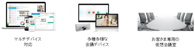 マルチデバイス対応 多種多様な会議デバイス お客さま専用の仮想会議室