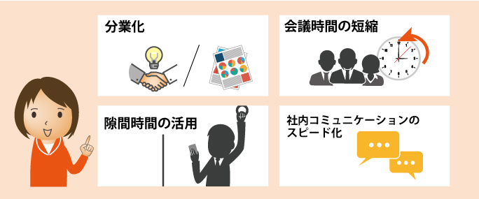 分業化 会議時間の短縮 隙間時間の活用 社内コミュニケーションのスピード化