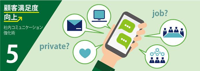 顧客満足度向上 社内コミュニケーション強化術 5
