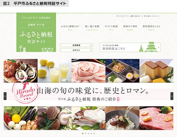 図2 平戸市ふるさと納税特設サイト