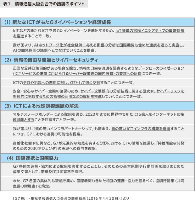 表1 情報通信大臣会合での議論のポイント 「G7 香川・高松情報通信大臣会合の開催結果(2016年4月30日)」より