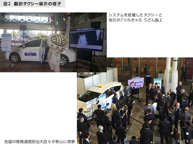 図2 翻訳タクシー展示の様子 システムを搭載したタクシーと地元の『ツルきゃら うどん脳』 各国の情報通信担当大臣らが熱心に視察