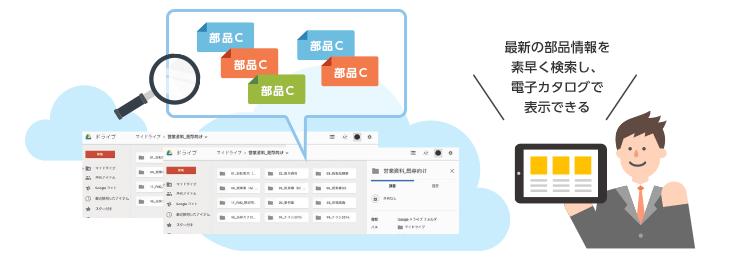 ファイル共有機能『Googleドライブ』