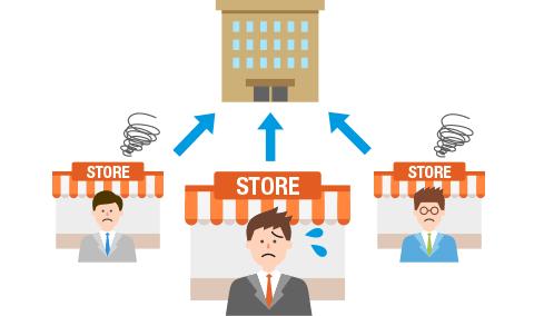 小売業A社さまの場合 会議や移動にかかるコストを削減したい