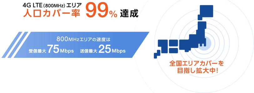 4G LTEエリア実人口カバー率99%達成