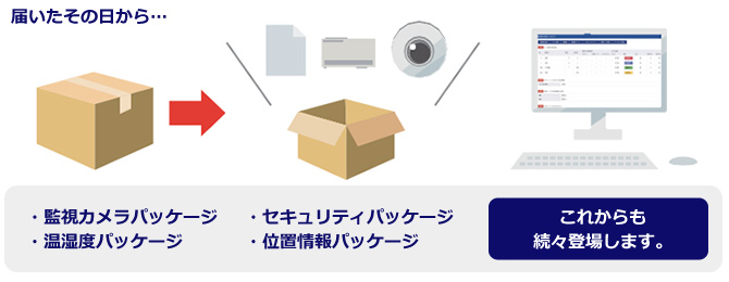 届いたその日から…・監視カメラパッケージ・セキュリティパッケージ・温湿度パッケージ・位置情報パッケージ これからも続々登場します。