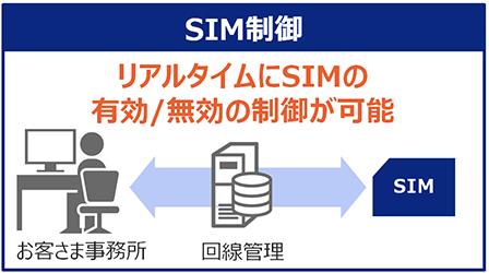 SIM制御