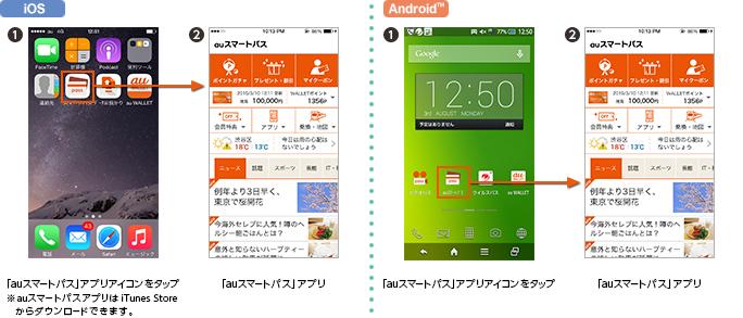 iOS:「auスマートパス」アプリアイコンをタップ ※auスマートパスアプリはiTunesStoreからダウンロードできます。 Android (TM):「auスマートパス」アプリアイコンをタップ