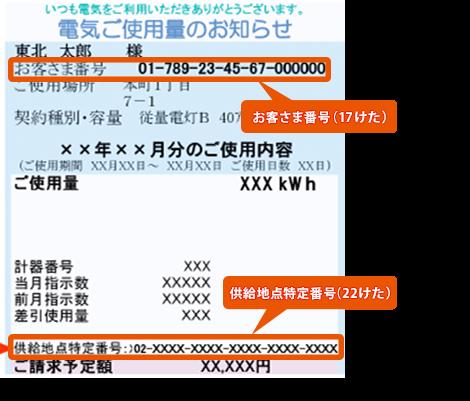 検針票イメージ (東北電力)