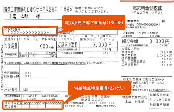 検針票イメージ (中国電力)