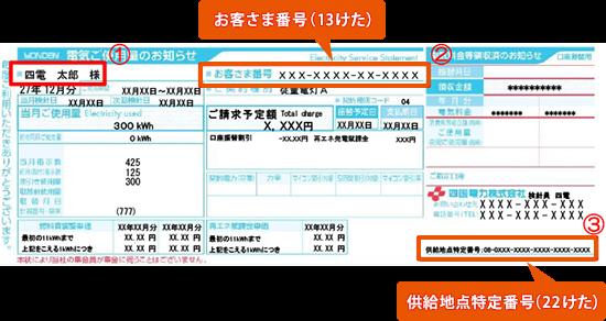 検針票イメージ (四国電力)