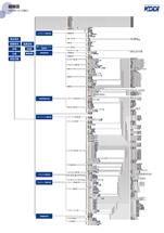 组织系统图