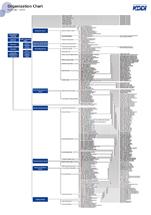 组织系统图 (英语)