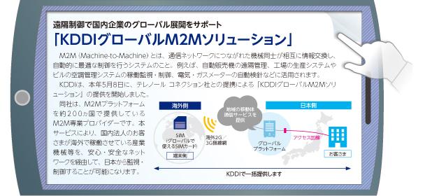 画像:KDDIグローバルM2Mソリューション