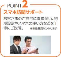 POINT 2 スマホ訪問サポート