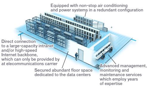 Image: Facilities