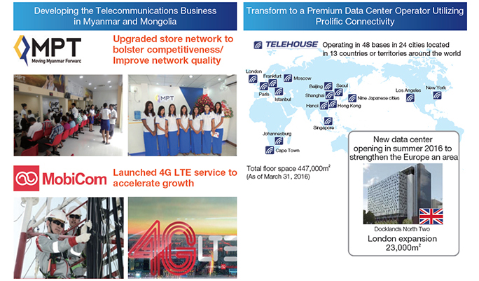 Developing the Telecommunications Business in Myanmar and Mongolia Transform to a Premium Data Center Operator Utilizing Prolific Connectivity