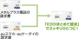 メタルプラス電話の請求書 auスマートフォン・auケータイの請求書 「KDDIまとめて請求」でスッキリひとつに!