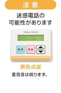 黄:注 意